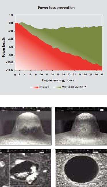 additif silub gazole nettoyage tete injecteur